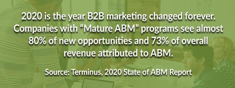ABM-Statistic-3-1