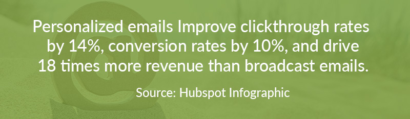 email @ symbol infographics hubspot