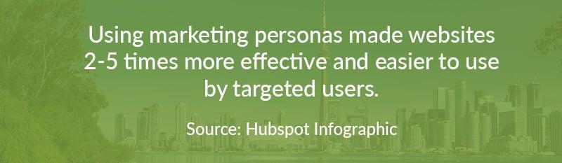 hubspot inforgraphic buyer persona statistic